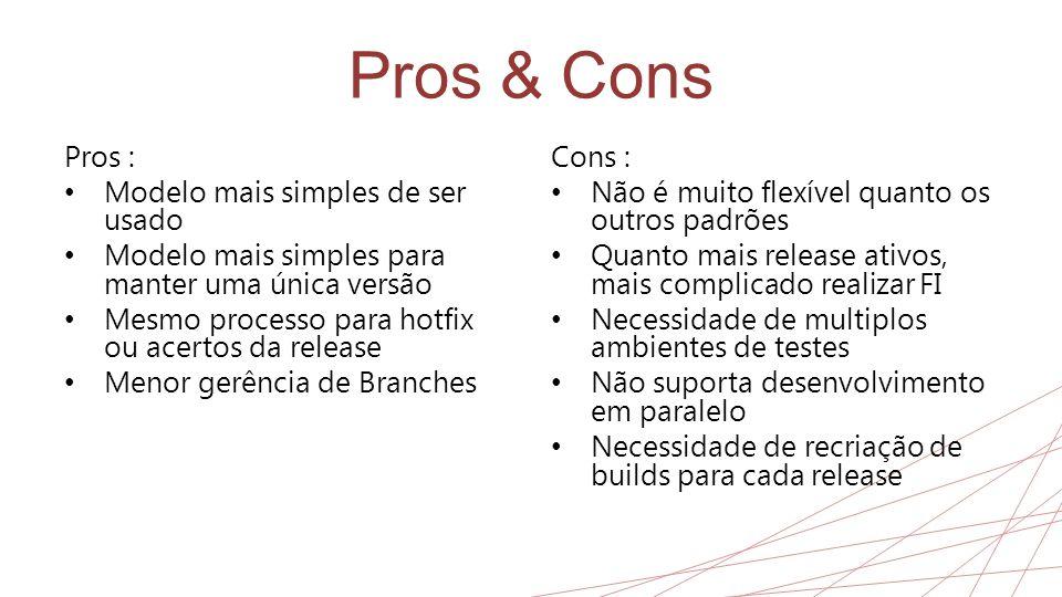 Pros & Cons Pros : • Modelo mais simples de ser usado • Modelo mais simples para manter uma única versão • Mesmo processo para hotfix ou acertos da re