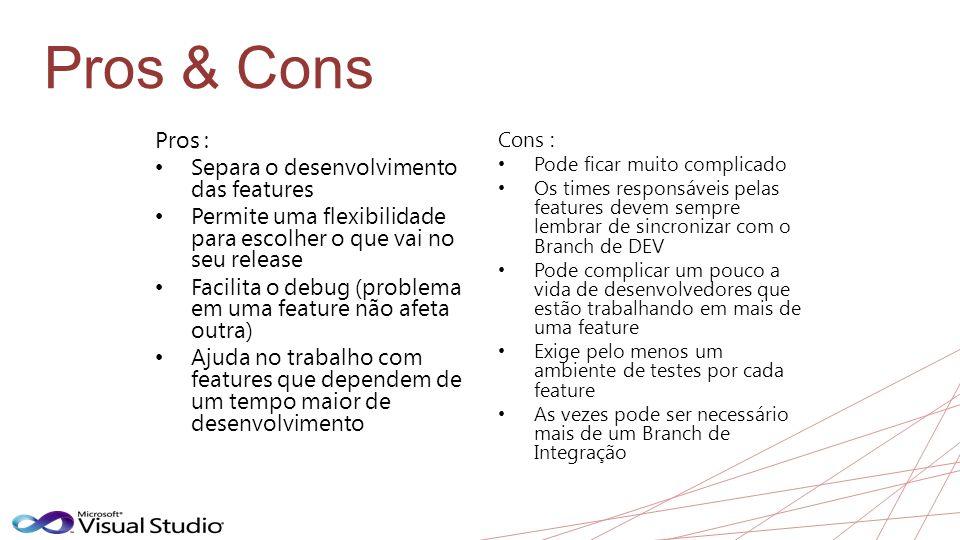 Pros & Cons Pros : • Separa o desenvolvimento das features • Permite uma flexibilidade para escolher o que vai no seu release • Facilita o debug (prob