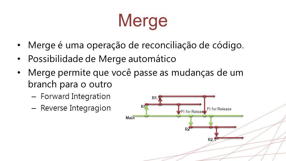 Merge • Merge é uma operação de reconciliação de código. • Possibilidade de Merge automático • Merge permite que você passe as mudanças de um branch p