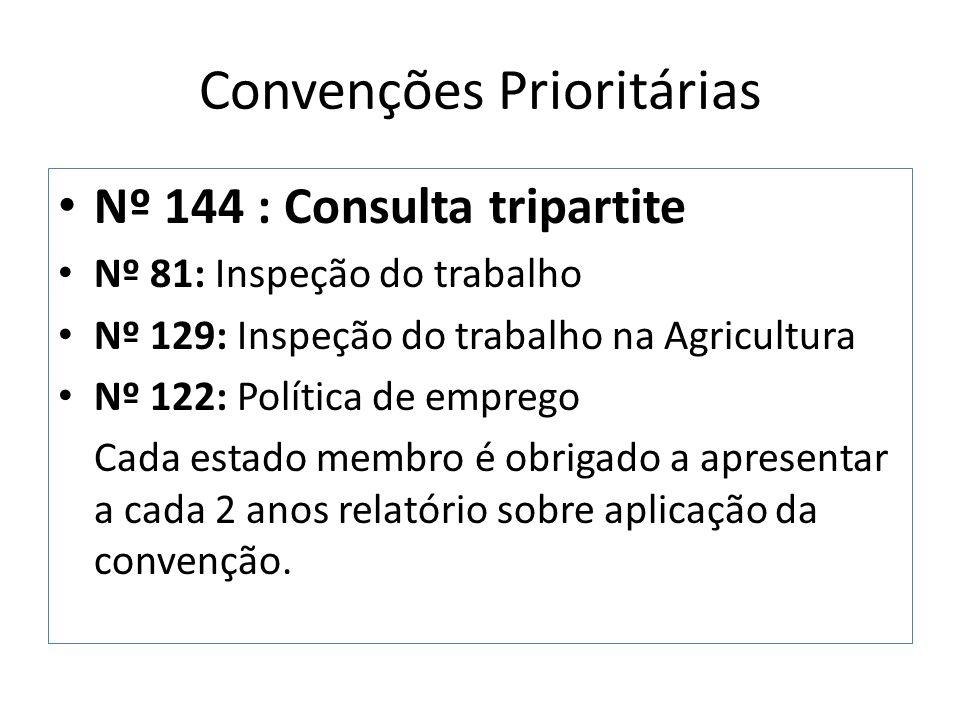 Convenções Prioritárias • Nº 144 : Consulta tripartite • Nº 81: Inspeção do trabalho • Nº 129: Inspeção do trabalho na Agricultura • Nº 122: Política