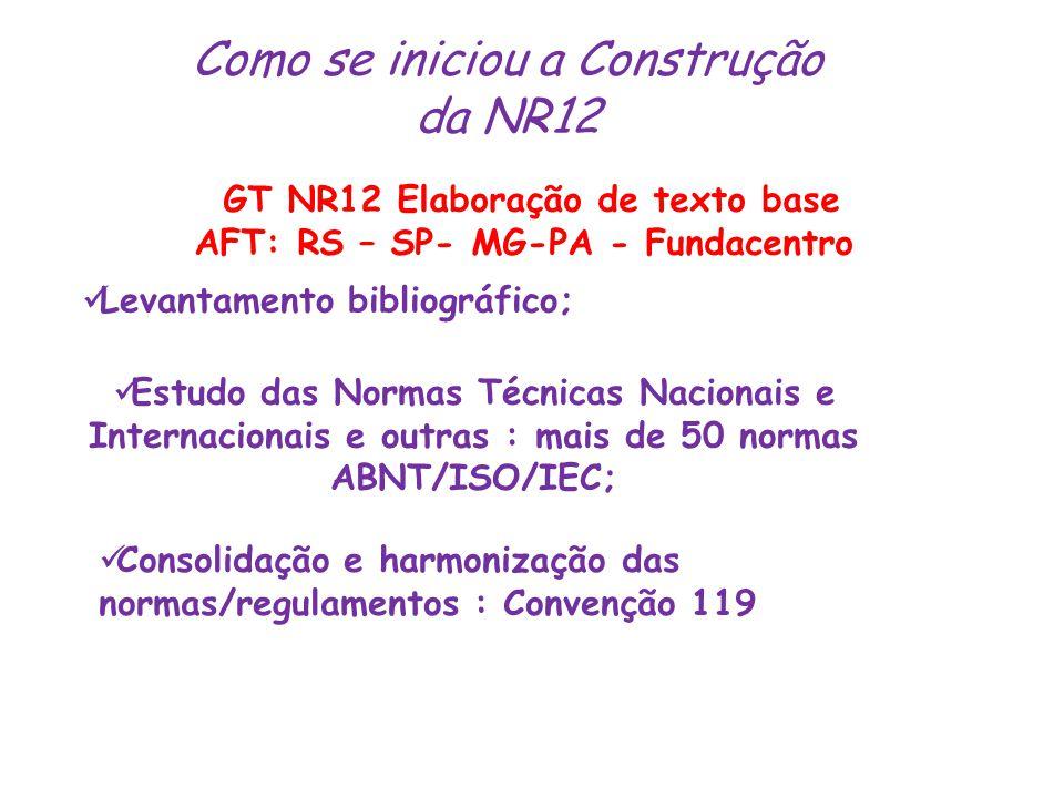 GT NR12 Elaboração de texto base AFT: RS – SP- MG-PA - Fundacentro Como se iniciou a Construção da NR12  Levantamento bibliográfico;  Estudo das Nor