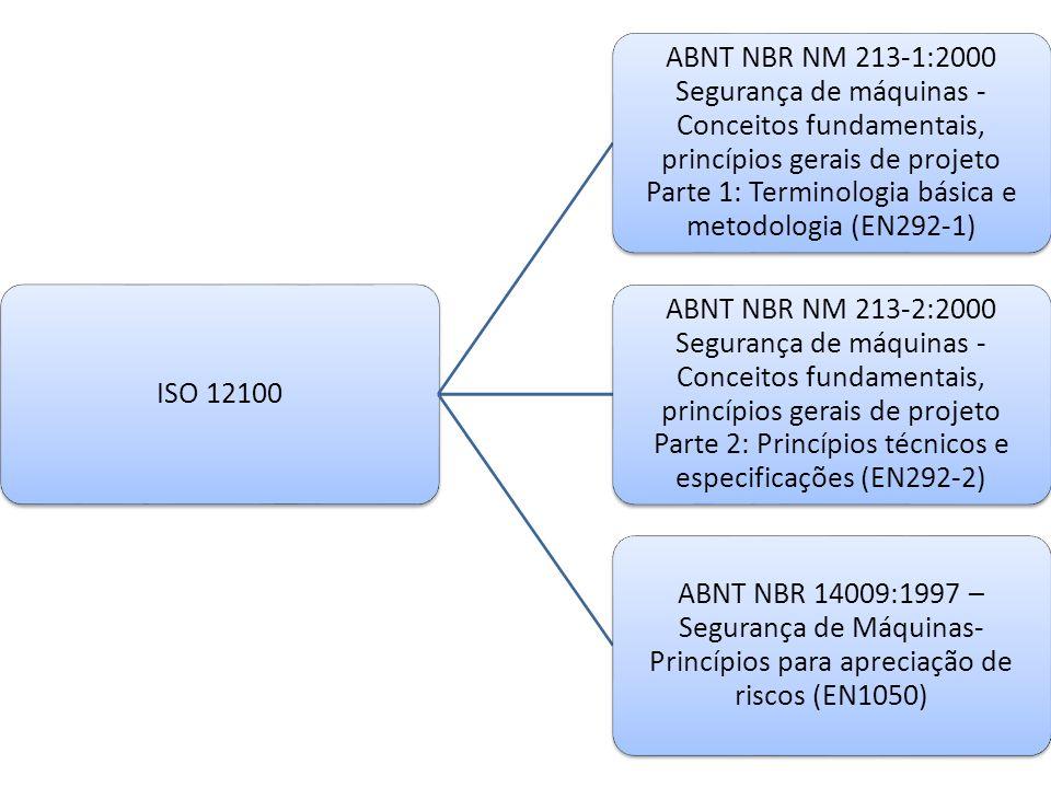ISO 12100 ABNT NBR NM 213-1:2000 Segurança de máquinas - Conceitos fundamentais, princípios gerais de projeto Parte 1: Terminologia básica e metodolog