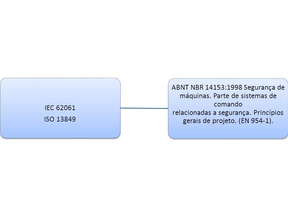 IEC 62061 ISO 13849 ABNT NBR 14153:1998 Segurança de máquinas. Parte de sistemas de comando relacionadas a segurança. Princípios gerais de projeto. (E