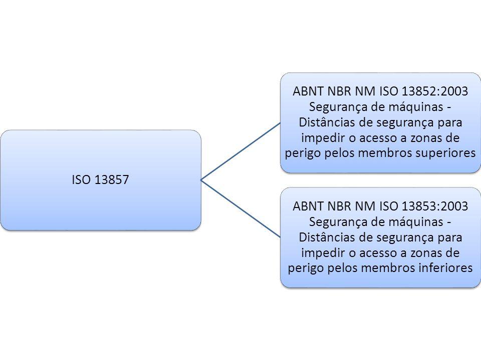 ISO 13857 ABNT NBR NM ISO 13852:2003 Segurança de máquinas - Distâncias de segurança para impedir o acesso a zonas de perigo pelos membros superiores