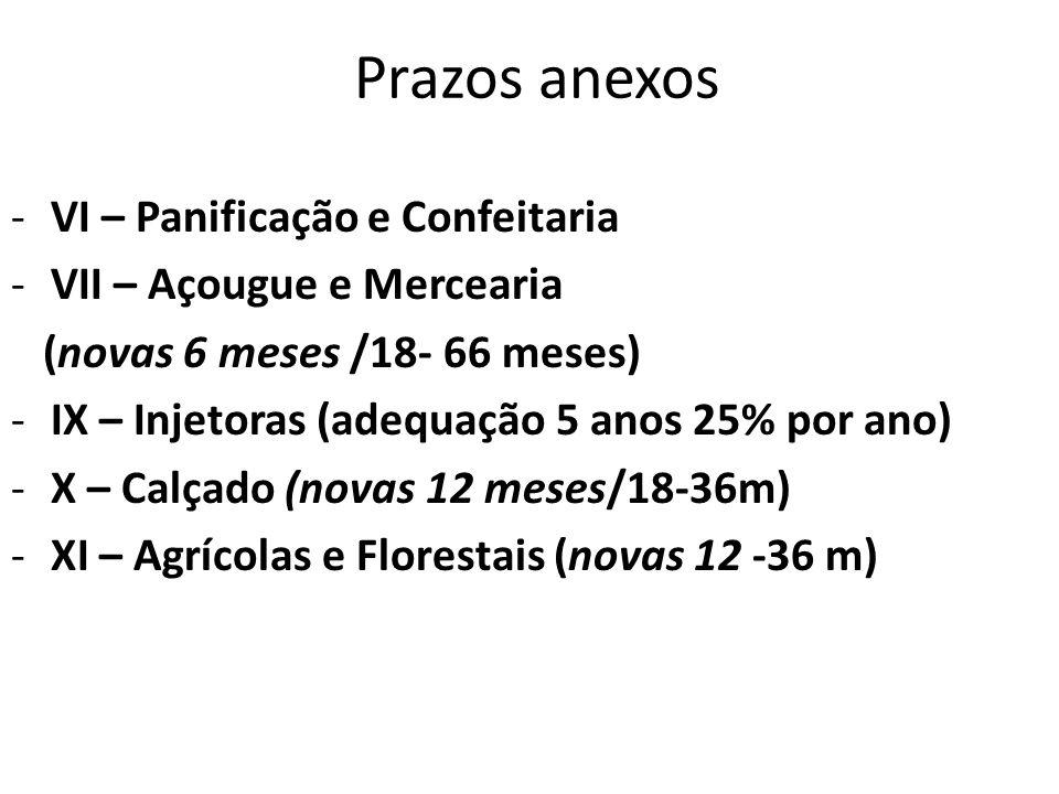 Prazos anexos -VI – Panificação e Confeitaria -VII – Açougue e Mercearia (novas 6 meses /18- 66 meses) -IX – Injetoras (adequação 5 anos 25% por ano)