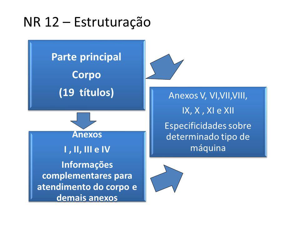 NR 12 – Estruturação Parte principal Corpo (19 títulos) Anexos I, II, III e IV Informações complementares para atendimento do corpo e demais anexos An