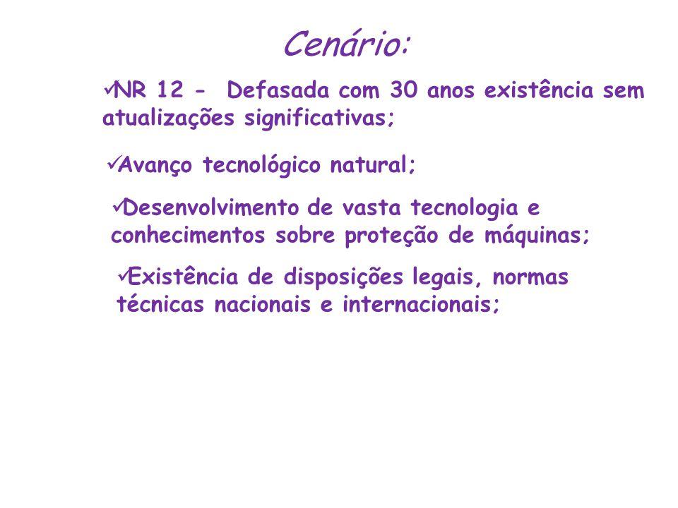  NR 12 - Defasada com 30 anos existência sem atualizações significativas; Cenário:  Avanço tecnológico natural;  Desenvolvimento de vasta tecnologi