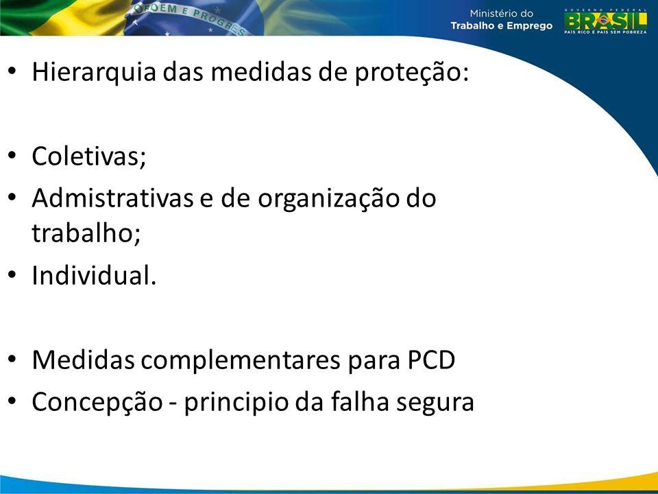 • Hierarquia das medidas de proteção: • Coletivas; • Admistrativas e de organização do trabalho; • Individual. • Medidas complementares para PCD • Con