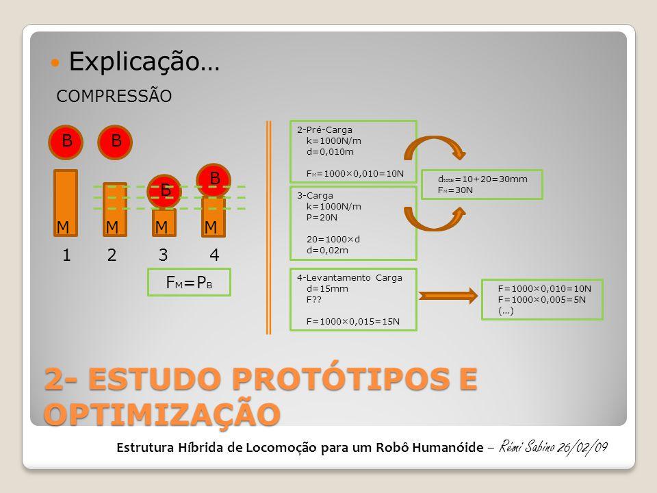 2- ESTUDO PROTÓTIPOS E OPTIMIZAÇÃO  Explicação… COMPRESSÃO B B B M MM F M =P B 2-Pré-Carga k=1000N/m d=0,010m F M =1000×0,010=10N 3-Carga k=1000N/m P