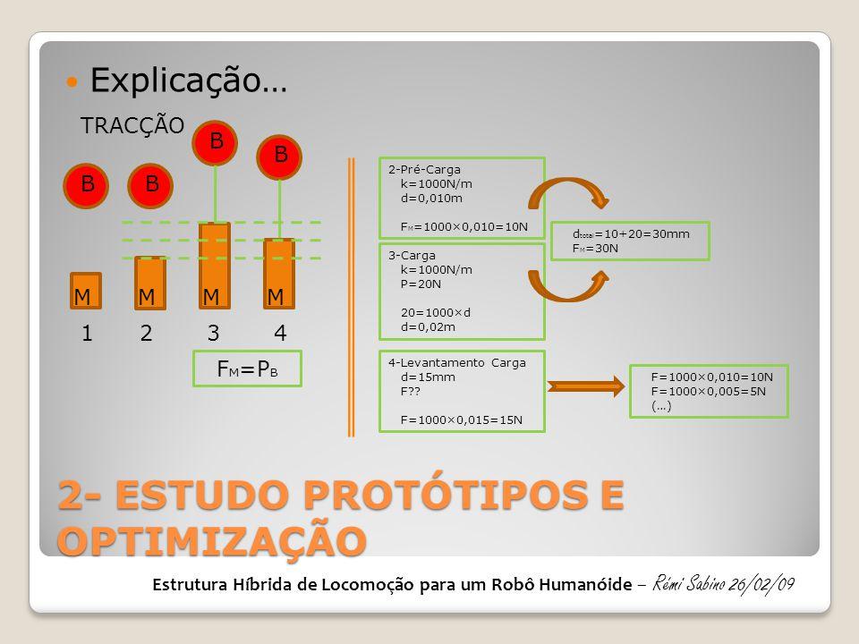 2- ESTUDO PROTÓTIPOS E OPTIMIZAÇÃO  Explicação… TRACÇÃO B B B MMM F M =P B 2-Pré-Carga k=1000N/m d=0,010m F M =1000×0,010=10N 3-Carga k=1000N/m P=20N