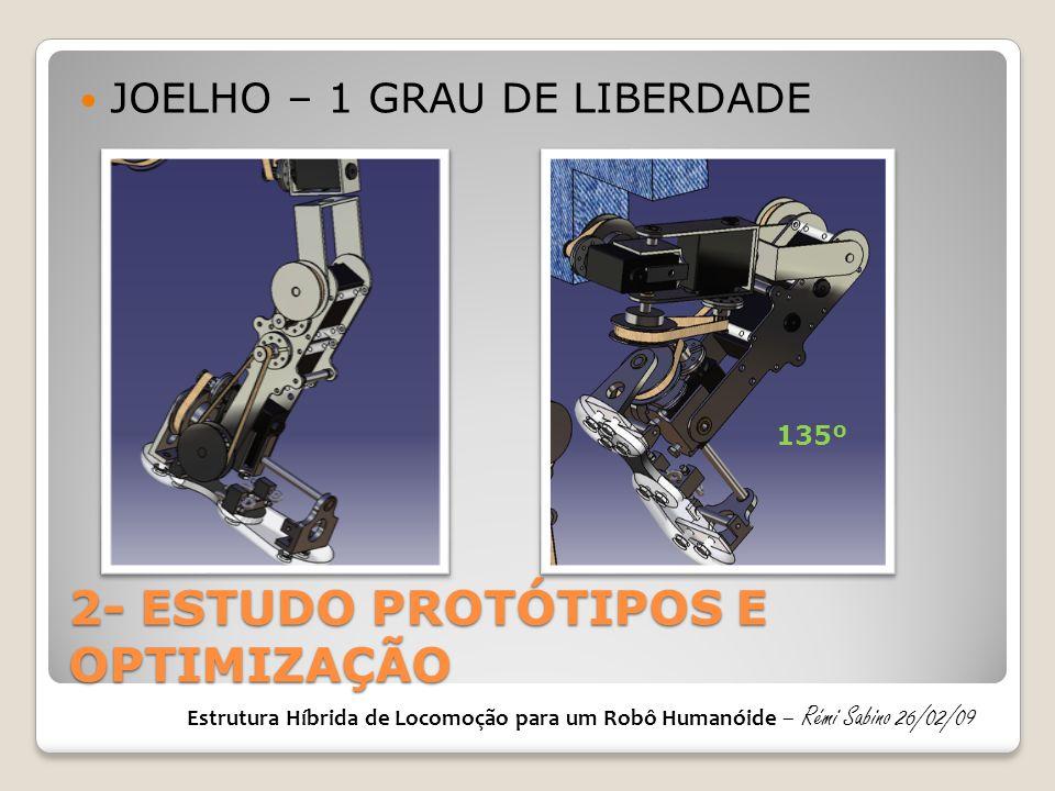 2- ESTUDO PROTÓTIPOS E OPTIMIZAÇÃO 135º  JOELHO – 1 GRAU DE LIBERDADE Estrutura Híbrida de Locomoção para um Robô Humanóide – Rémi Sabino 26/02/09