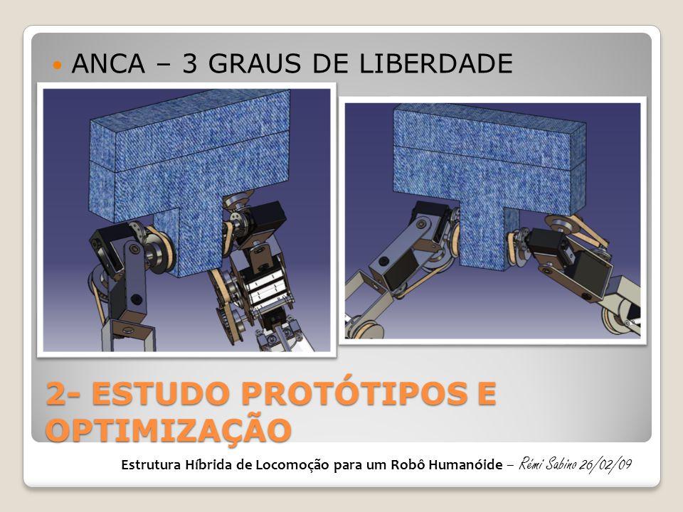 2- ESTUDO PROTÓTIPOS E OPTIMIZAÇÃO  ANCA – 3 GRAUS DE LIBERDADE Estrutura Híbrida de Locomoção para um Robô Humanóide – Rémi Sabino 26/02/09
