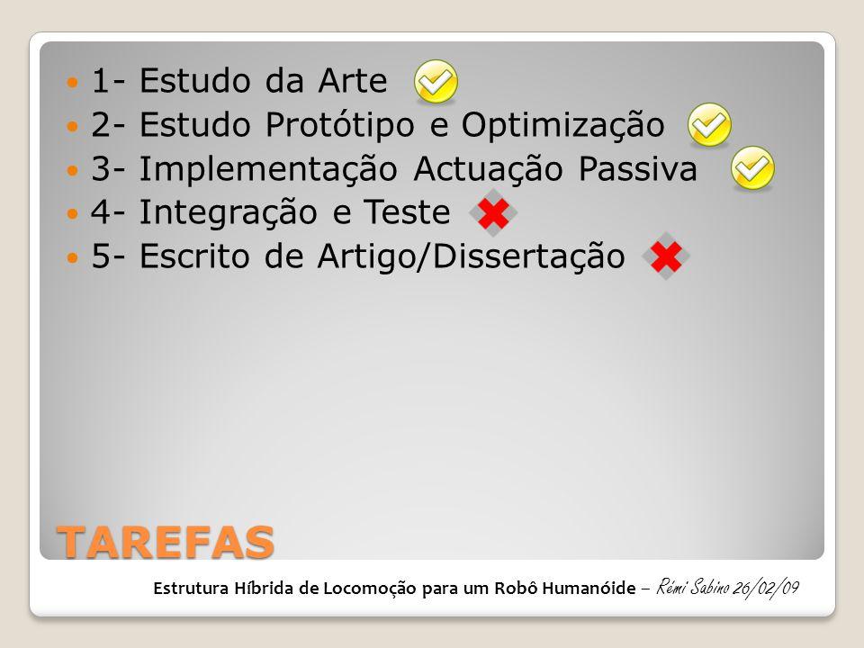 TAREFAS  1- Estudo da Arte  2- Estudo Protótipo e Optimização  3- Implementação Actuação Passiva  4- Integração e Teste  5- Escrito de Artigo/Dis