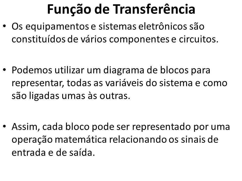 Função de Transferência • Os equipamentos e sistemas eletrônicos são constituídos de vários componentes e circuitos.