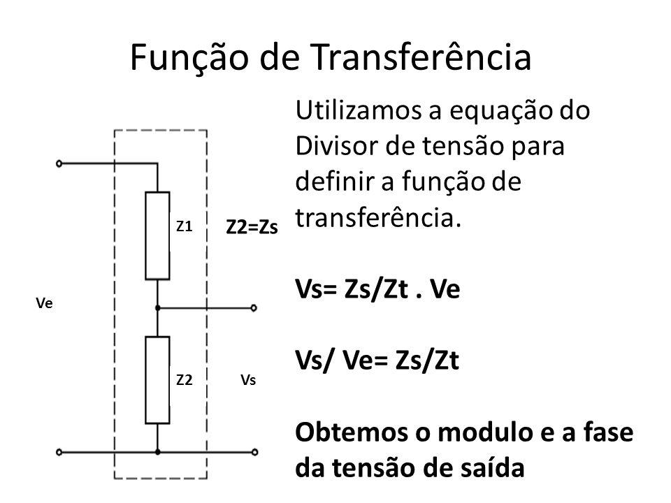 Função de Transferência Z1 Z2Vs Ve Z2=Zs Utilizamos a equação do Divisor de tensão para definir a função de transferência.