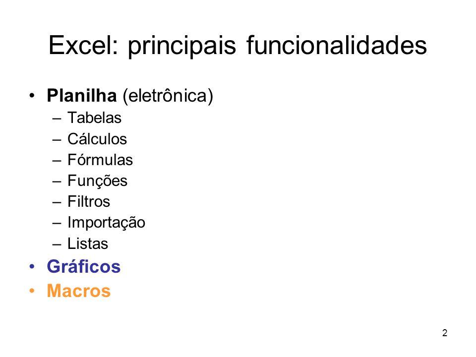 2 Excel: principais funcionalidades •Planilha (eletrônica) –Tabelas –Cálculos –Fórmulas –Funções –Filtros –Importação –Listas •Gráficos •Macros