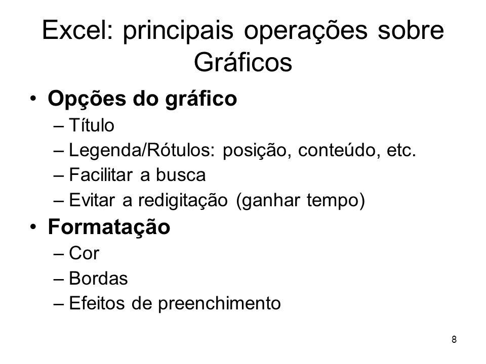 8 Excel: principais operações sobre Gráficos •Opções do gráfico –Título –Legenda/Rótulos: posição, conteúdo, etc. –Facilitar a busca –Evitar a redigit