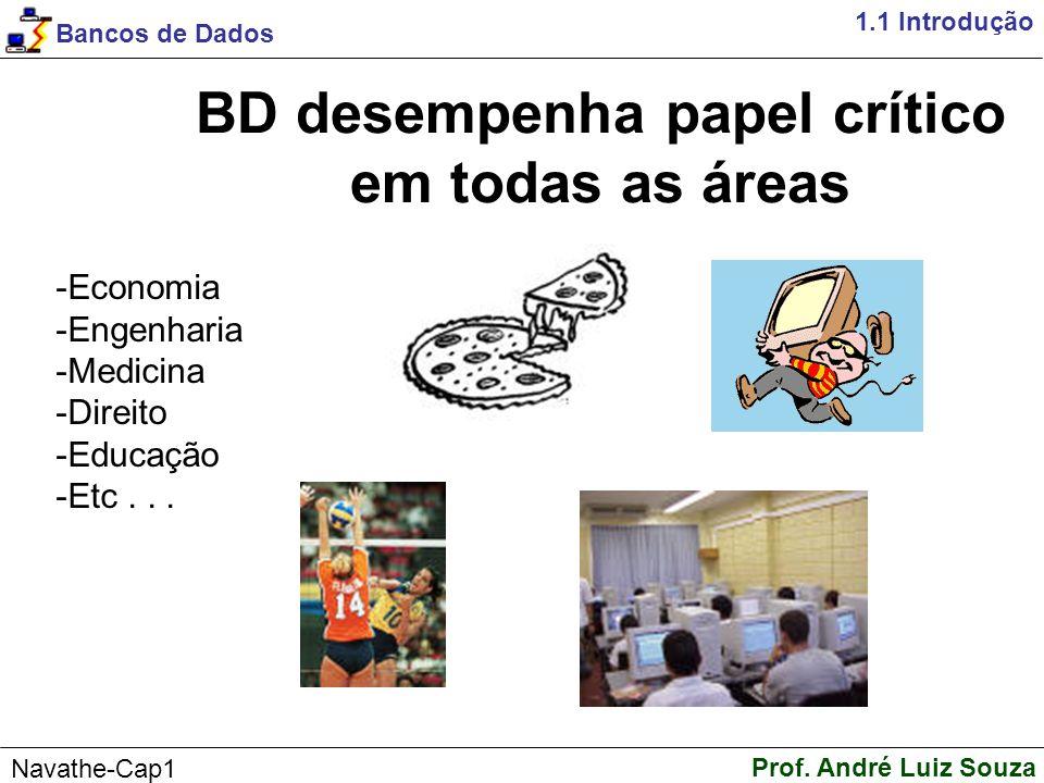 Bancos de Dados Prof.