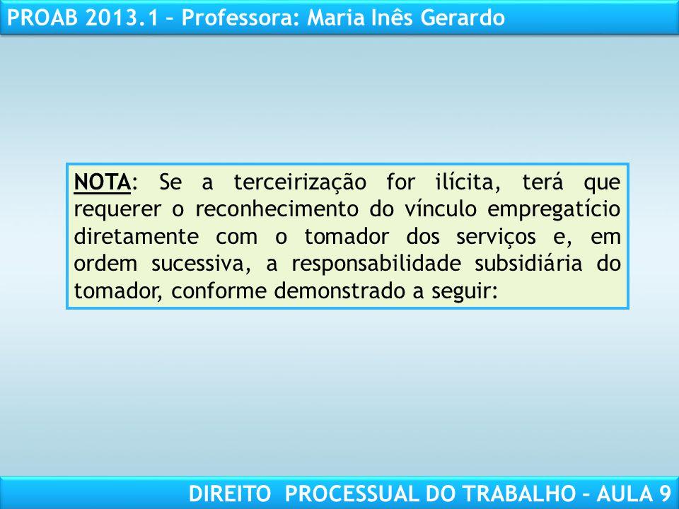 RESPONSABILIDADE CIVIL AULA 1 PROAB 2013.1 – Professora: Maria Inês Gerardo DIREITO PROCESSUAL DO TRABALHO – AULA 9 NOTA: Se a terceirização for ilíci