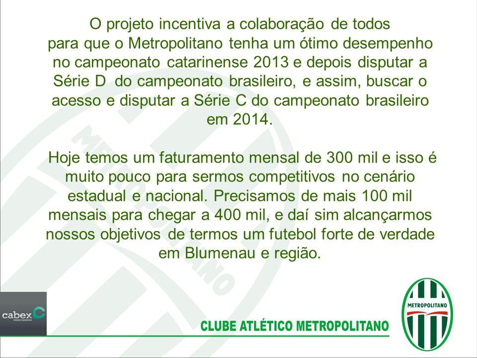 O projeto incentiva a colaboração de todos para que o Metropolitano tenha um ótimo desempenho no campeonato catarinense 2013 e depois disputar a Série