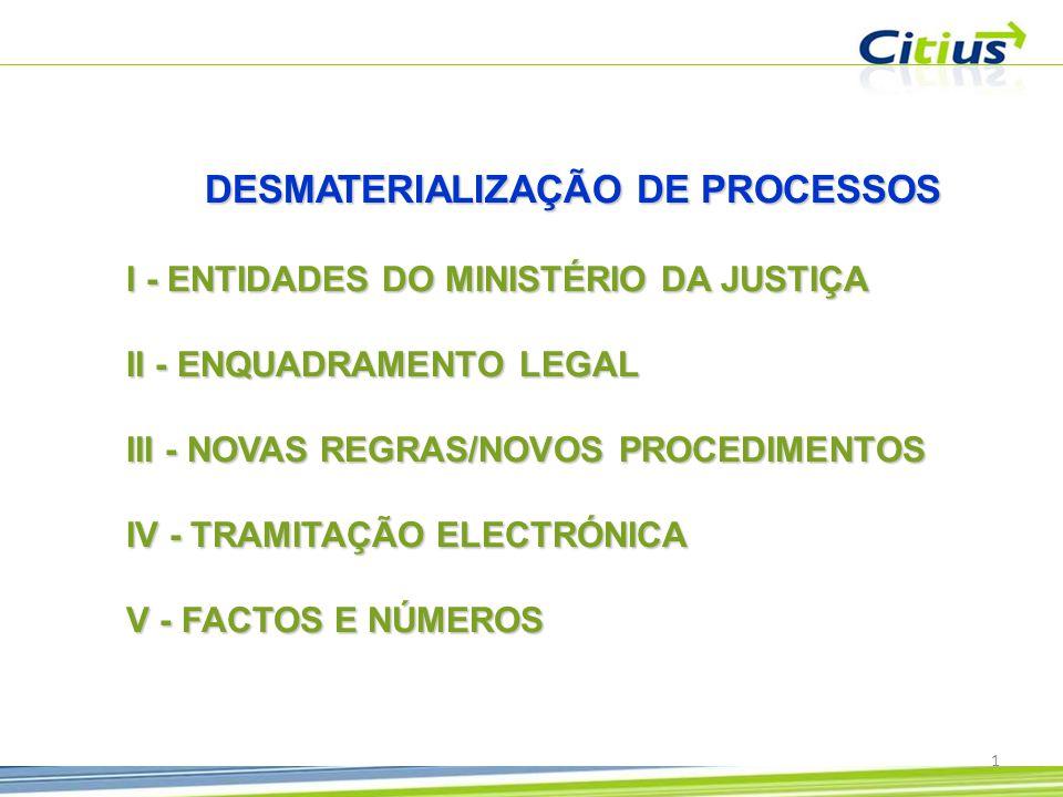 1 DESMATERIALIZAÇÃO DE PROCESSOS I - ENTIDADES DO MINISTÉRIO DA JUSTIÇA II - ENQUADRAMENTO LEGAL III - NOVAS REGRAS/NOVOS PROCEDIMENTOS IV - TRAMITAÇÃO ELECTRÓNICA V - FACTOS E NÚMEROS