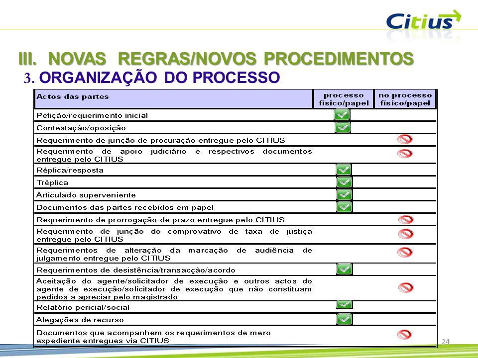 III.NOVAS REGRAS/NOVOS PROCEDIMENTOS 3. ORGANIZAÇÃO DO PROCESSO 24