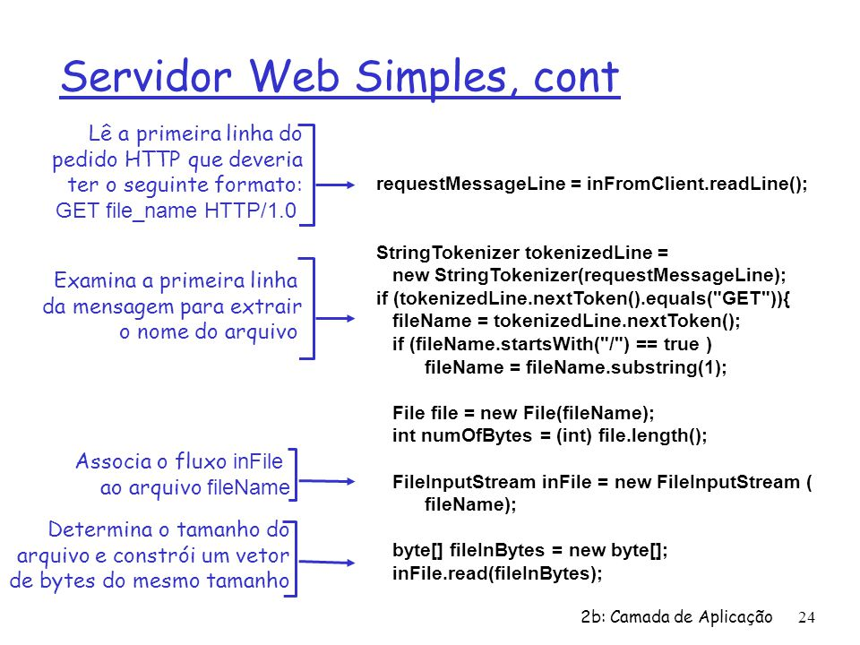 2b: Camada de Aplicação24 Servidor Web Simples, cont requestMessageLine = inFromClient.readLine(); StringTokenizer tokenizedLine = new StringTokenizer(requestMessageLine); if (tokenizedLine.nextToken().equals( GET )){ fileName = tokenizedLine.nextToken(); if (fileName.startsWith( / ) == true ) fileName = fileName.substring(1); File file = new File(fileName); int numOfBytes = (int) file.length(); FileInputStream inFile = new FileInputStream ( fileName); byte[] fileInBytes = new byte[]; inFile.read(fileInBytes); Lê a primeira linha do pedido HTTP que deveria ter o seguinte formato: GET file_name HTTP/1.0 Examina a primeira linha da mensagem para extrair o nome do arquivo Associa o fluxo inFile ao arquivo fileName Determina o tamanho do arquivo e constrói um vetor de bytes do mesmo tamanho