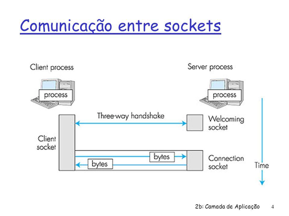 2b: Camada de Aplicação15 Exemplo: Cliente Java (UDP) Saída: transmite pacote (o TCP enviou uma seqüência de bytes ) Entrada: recebe pacote (o TCP recebeu uma seqüência de bytes ) Processo cliente socket cliente UDP