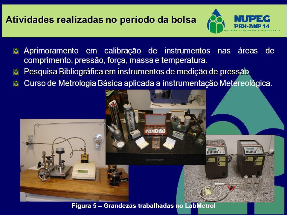 Atividades realizadas no período da bolsa. Aprimoramento em calibração de instrumentos nas áreas de comprimento, pressão, força, massa e temperatura.