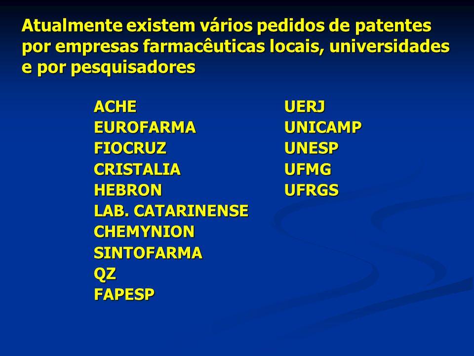 Atualmente existem vários pedidos de patentes por empresas farmacêuticas locais, universidades e por pesquisadores UERJUNICAMPUNESPUFMGUFRGSACHEEUROFARMAFIOCRUZCRISTALIAHEBRON LAB.