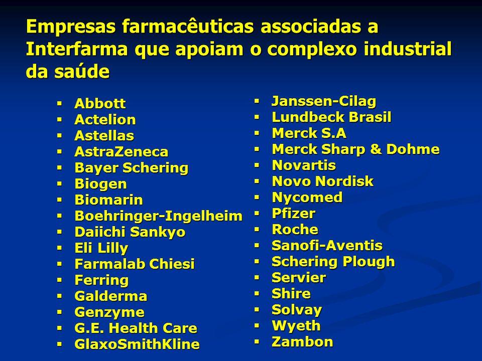 Empresas farmacêuticas associadas a Interfarma que apoiam o complexo industrial da saúde  Abbott  Actelion  Astellas  AstraZeneca  Bayer Schering  Biogen  Biomarin  Boehringer-Ingelheim  Daiichi Sankyo  Eli Lilly  Farmalab Chiesi  Ferring  Galderma  Genzyme  G.E.