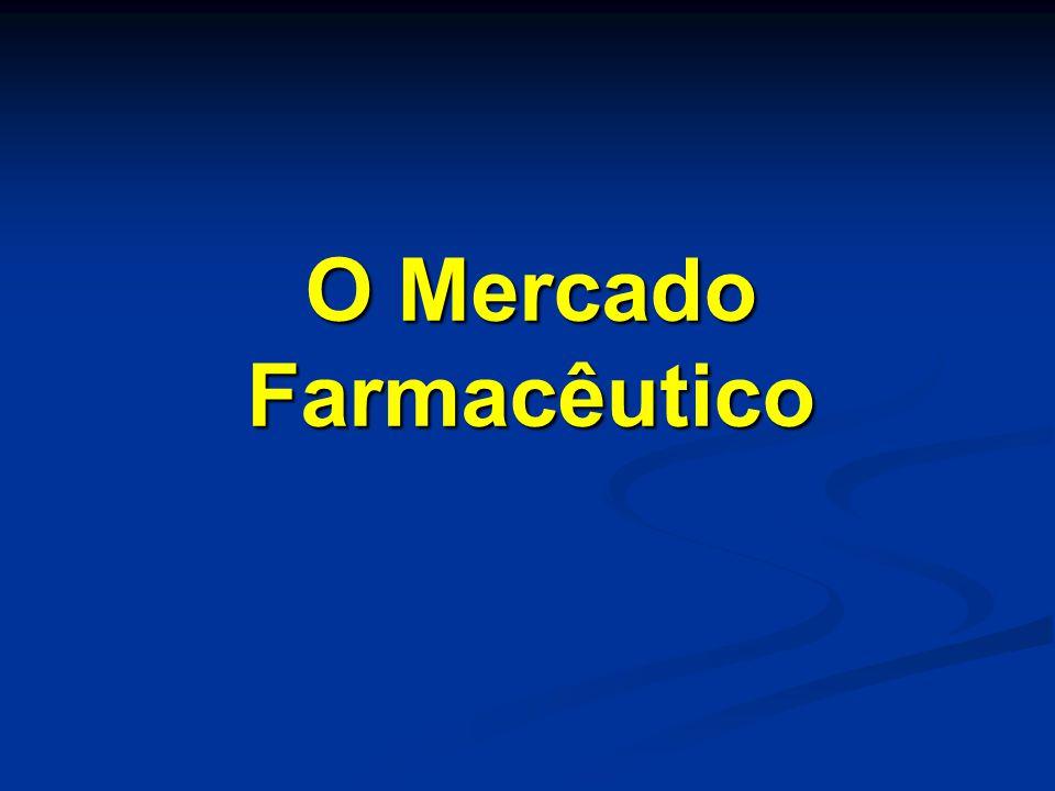 Mundial $ 724.5 100.0 % 4.4 4.47.0 América do Norte 311.943.11.36.9 Europa237.432.85.46.5 AAA72.310.015.713.2 Japão68.69.52.62.9 América Latina 34.34.712.912.7 10 principais mercados 564.077.83.16.1 Source: IMS World Review Brazil 2009 Mercado Mercado 2008 2008 % Crescimento (Const US$) MAT Dez 2008 MAT Dez 2008VendasUS$bn % Mkt Shr % Mkt Shr 2008 2008 CAGR 03-07 Crescimento na América Latina e na Ásia é o maior do mercado global