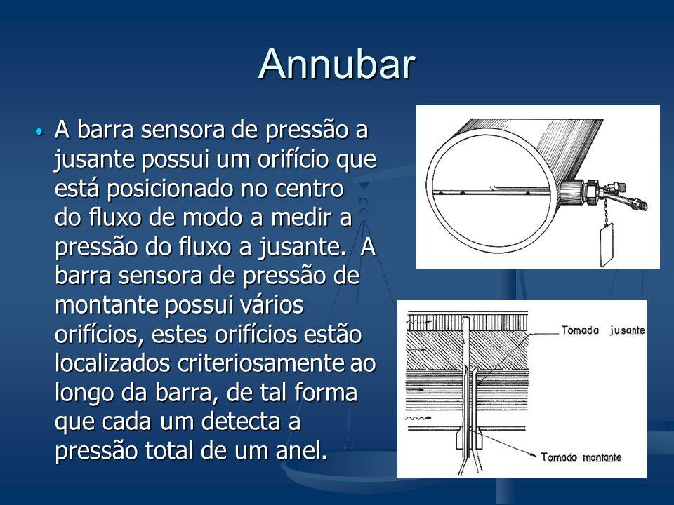 Annubar  A barra sensora de pressão a jusante possui um orifício que está posicionado no centro do fluxo de modo a medir a pressão do fluxo a jusante
