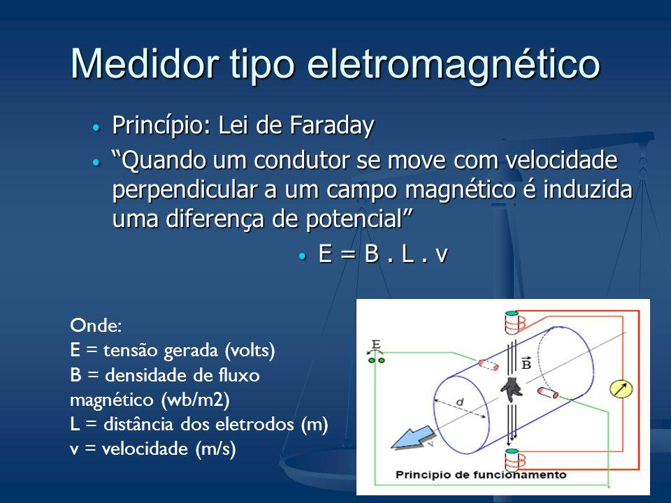 """Medidor tipo eletromagnético  Princípio: Lei de Faraday  """"Quando um condutor se move com velocidade perpendicular a um campo magnético é induzida um"""