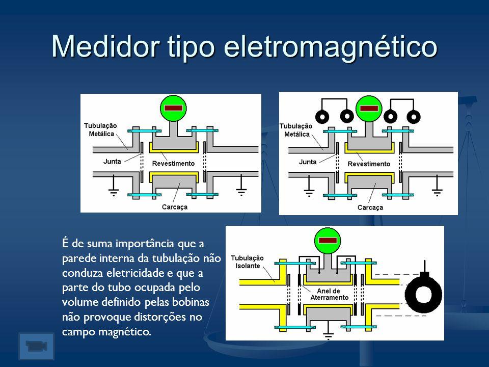 Medidor tipo eletromagnético É de suma importância que a parede interna da tubulação não conduza eletricidade e que a parte do tubo ocupada pelo volum