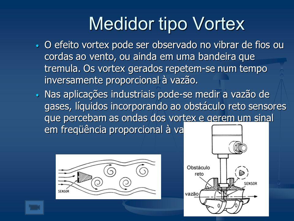 Medidor tipo Vortex  O efeito vortex pode ser observado no vibrar de fios ou cordas ao vento, ou ainda em uma bandeira que tremula. Os vortex gerados