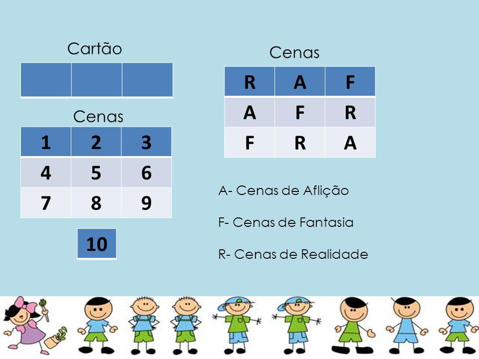 123 456 789 Cartão Cenas 10 RAF AFR FRA Cenas A- Cenas de Aflição F- Cenas de Fantasia R- Cenas de Realidade