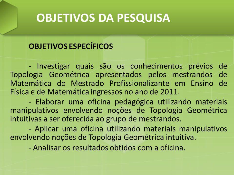 OBJETIVOS DA PESQUISA OBJETIVOS ESPECÍFICOS - Investigar quais são os conhecimentos prévios de Topologia Geométrica apresentados pelos mestrandos de M