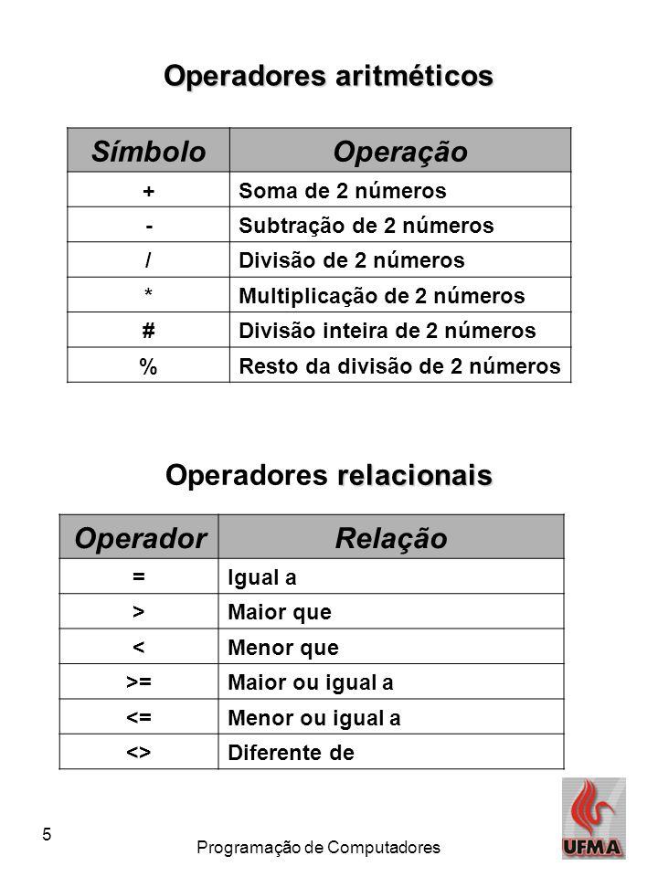 5 Programação de Computadores relacionais Operadores relacionais Operadores aritméticos SímboloOperação +Soma de 2 números -Subtração de 2 números /Divisão de 2 números *Multiplicação de 2 números #Divisão inteira de 2 números %Resto da divisão de 2 números OperadorRelação =Igual a >Maior que <Menor que >=Maior ou igual a <=Menor ou igual a <>Diferente de