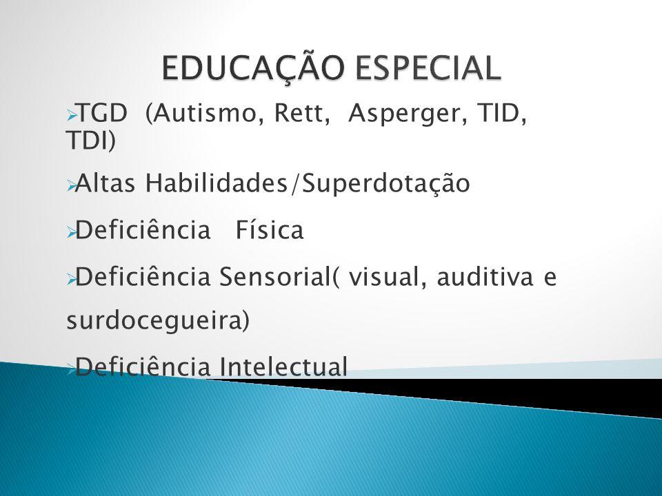  Exclusiva para estudantes com deficiência e TGD, após indicação da necessidade de apoio  Classes Especiais – 01 estudante com deficiência múltipla, após indicação  Deficiência Física – Prioridade, após indicação
