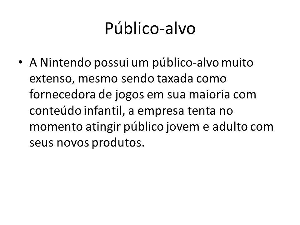 Público-alvo • A Nintendo possui um público-alvo muito extenso, mesmo sendo taxada como fornecedora de jogos em sua maioria com conteúdo infantil, a e