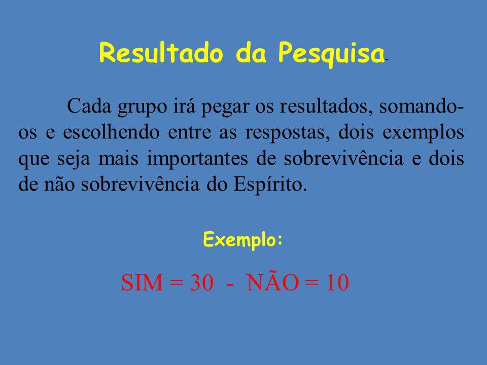 Resultado da Pesquisa - SIM = 30 - NÃO = 10 Cada grupo irá pegar os resultados, somando- os e escolhendo entre as respostas, dois exemplos que seja mais importantes de sobrevivência e dois de não sobrevivência do Espírito.