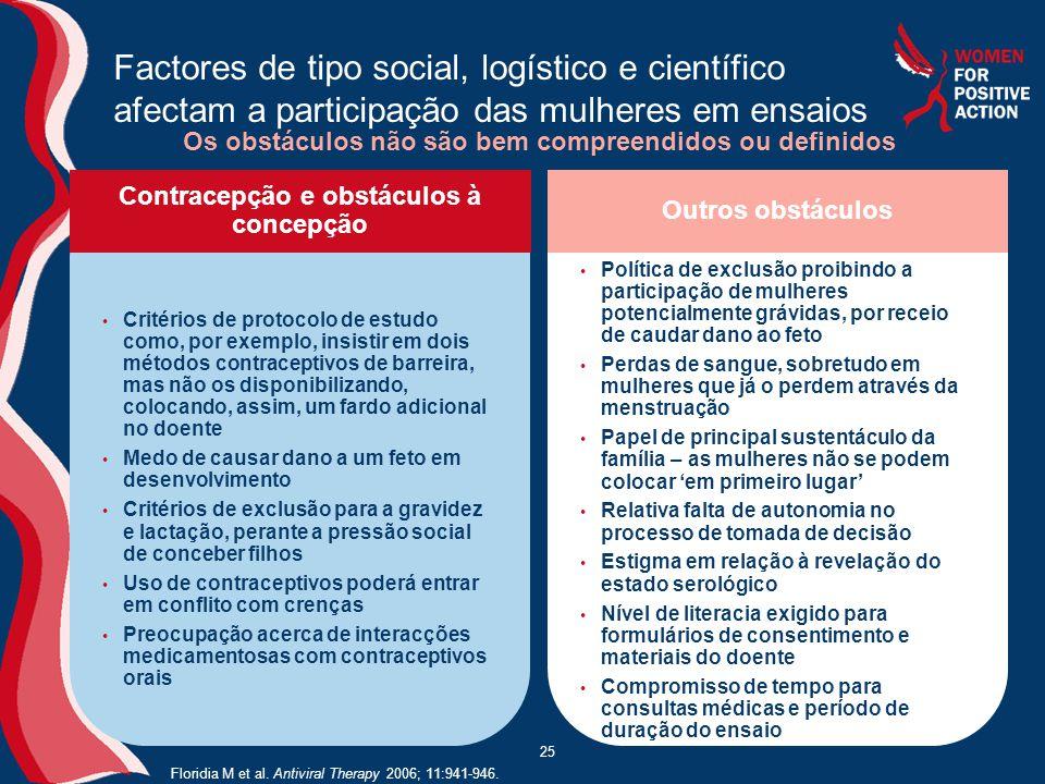 25 Factores de tipo social, logístico e científico afectam a participação das mulheres em ensaios Os obstáculos não são bem compreendidos ou definidos Floridia M et al.