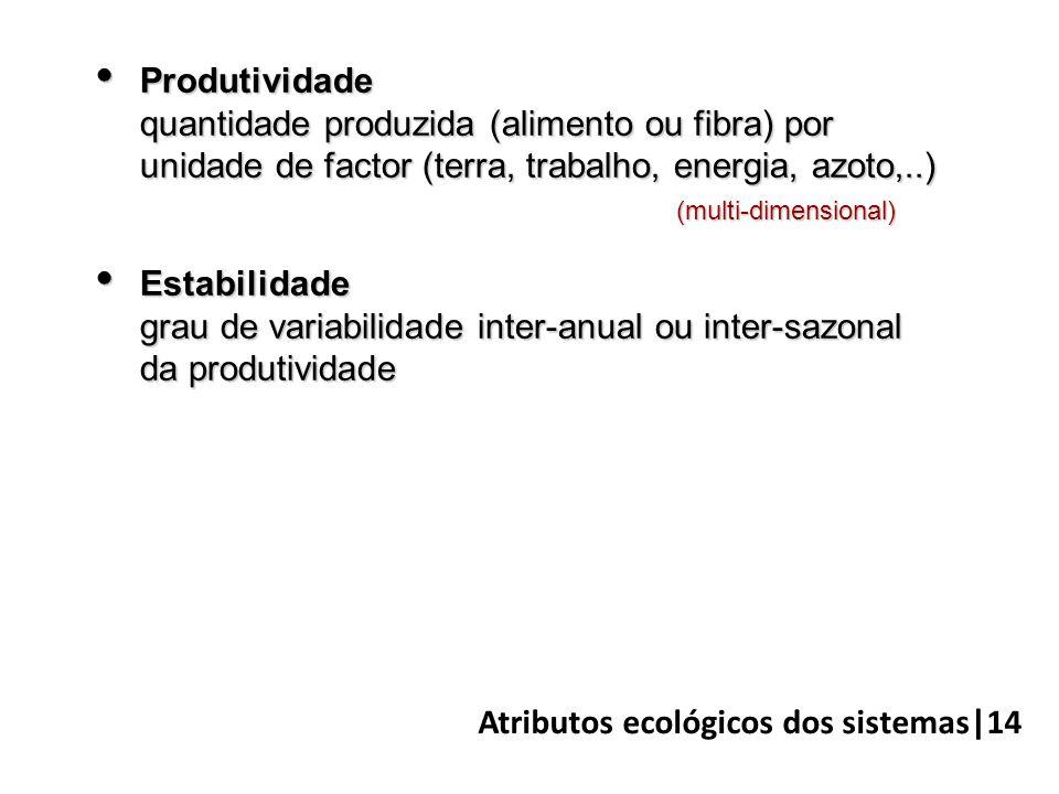 Atributos ecológicos dos sistemas|14  Produtividade quantidade produzida (alimento ou fibra) por unidade de factor (terra, trabalho, energia, azoto,..) (multi-dimensional)  Estabilidade grau de variabilidade inter-anual ou inter-sazonal da produtividade