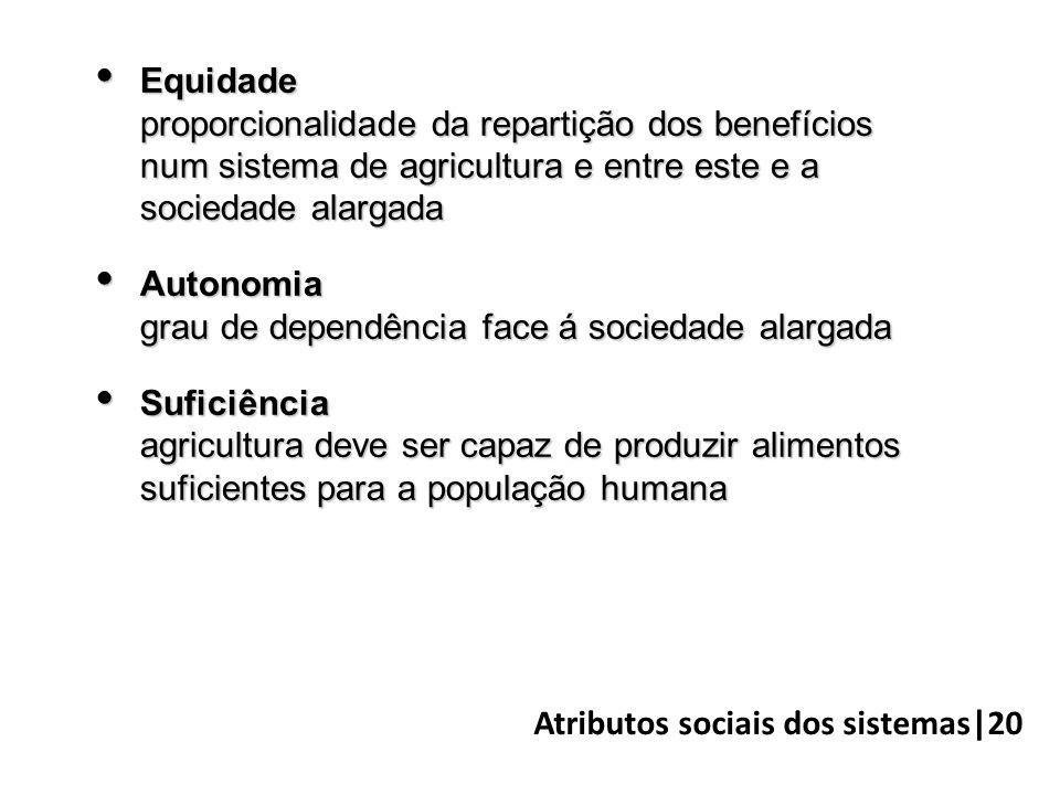 Atributos sociais dos sistemas|20  Equidade proporcionalidade da repartição dos benefícios num sistema de agricultura e entre este e a sociedade alargada  Autonomia grau de dependência face á sociedade alargada  Suficiência agricultura deve ser capaz de produzir alimentos suficientes para a população humana