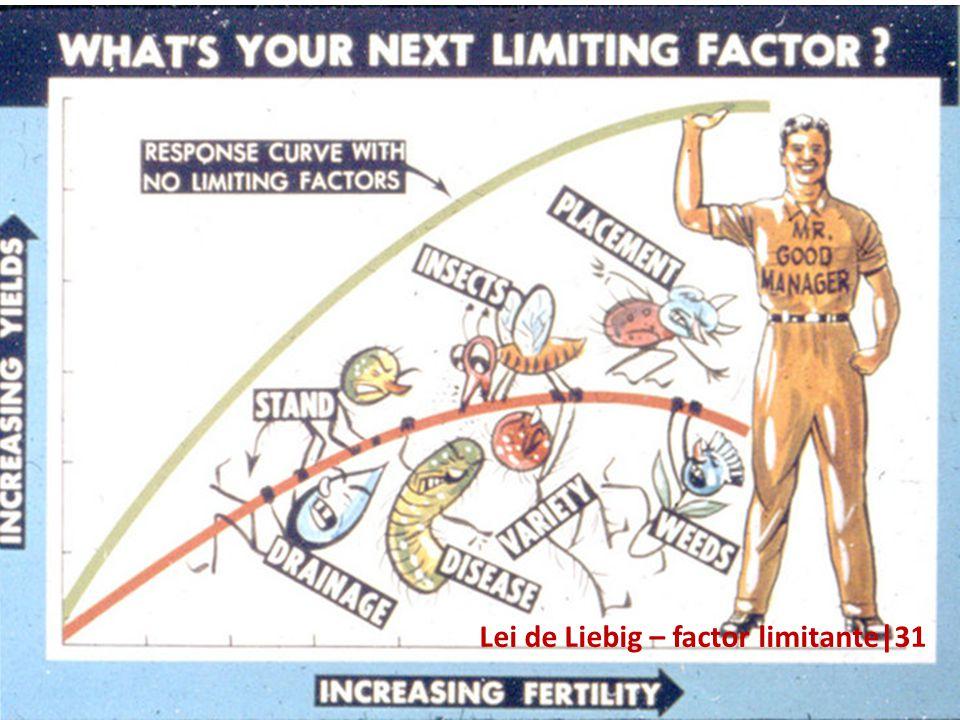 Lei de Liebig – factor limitante Lei de Liebig – factor limitante|31