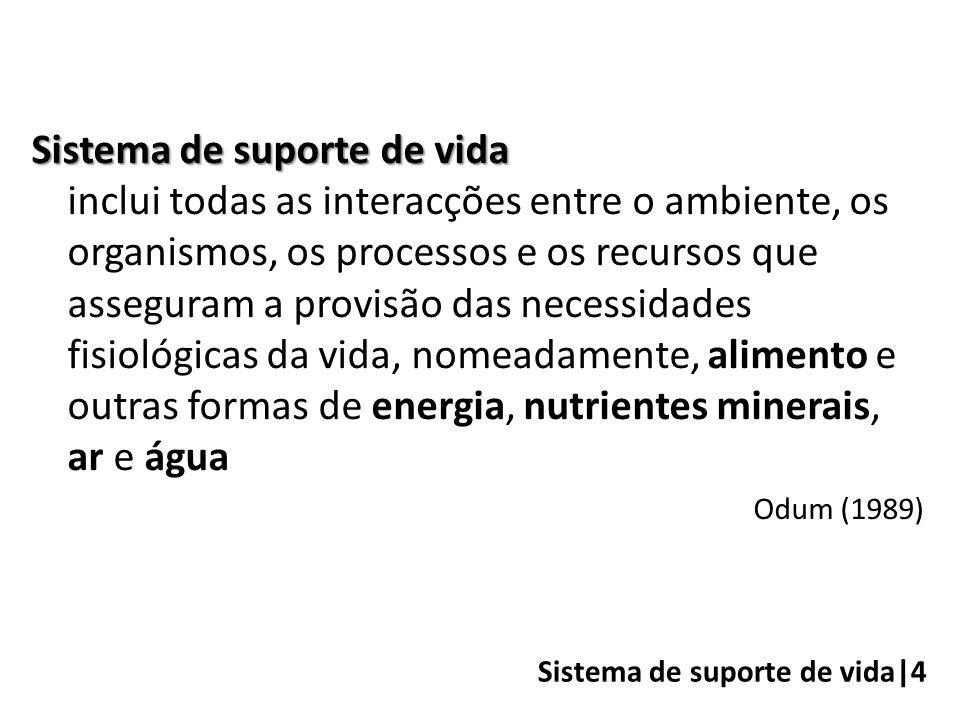 OGMs |35