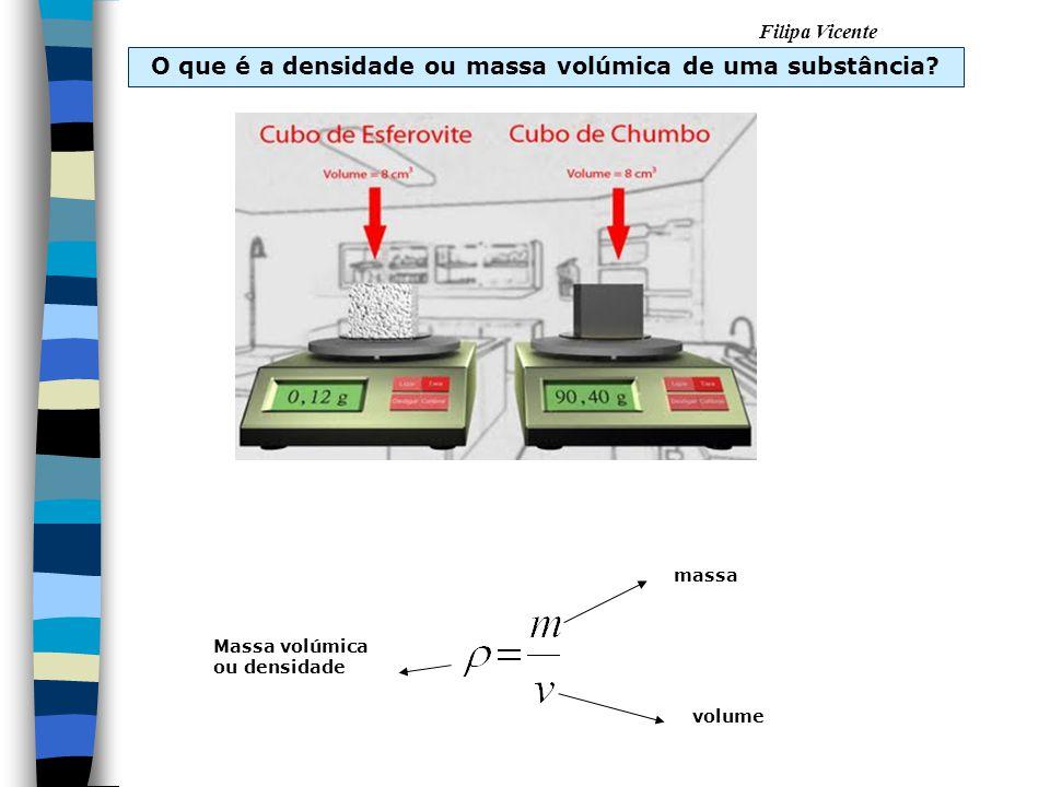 Filipa Vicente O que é a densidade ou massa volúmica de uma substância? massa volume Massa volúmica ou densidade