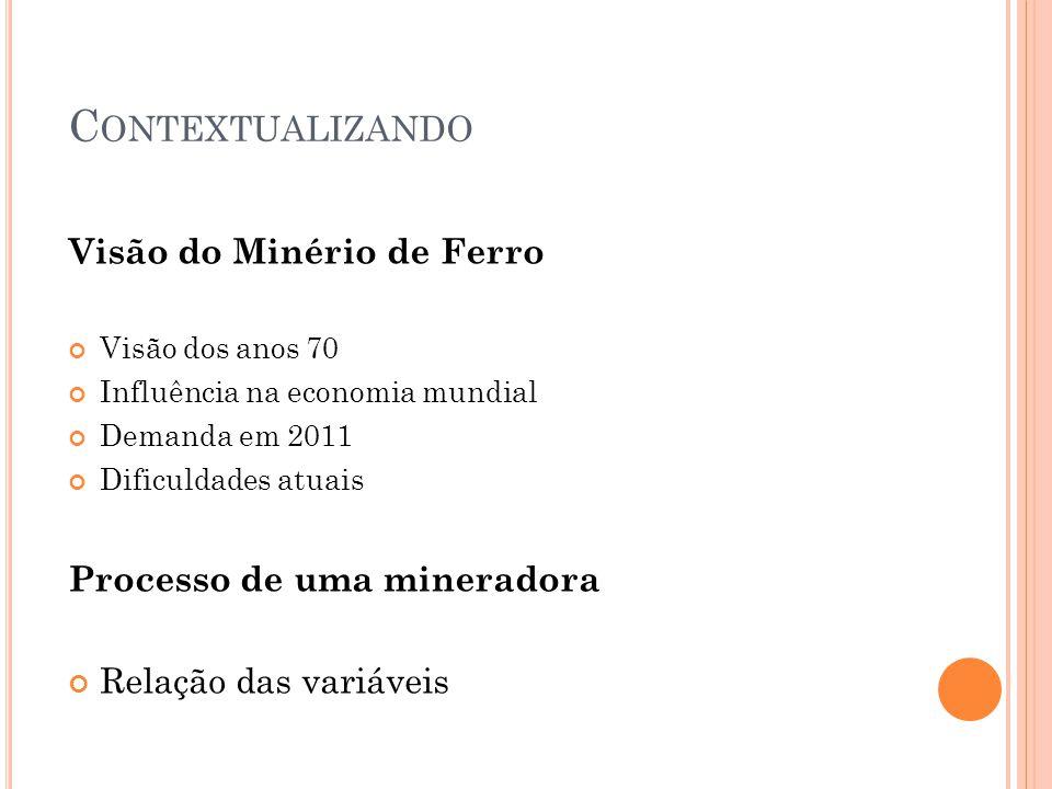 C ONTEXTUALIZANDO Visão do Minério de Ferro Visão dos anos 70 Influência na economia mundial Demanda em 2011 Dificuldades atuais Processo de uma miner
