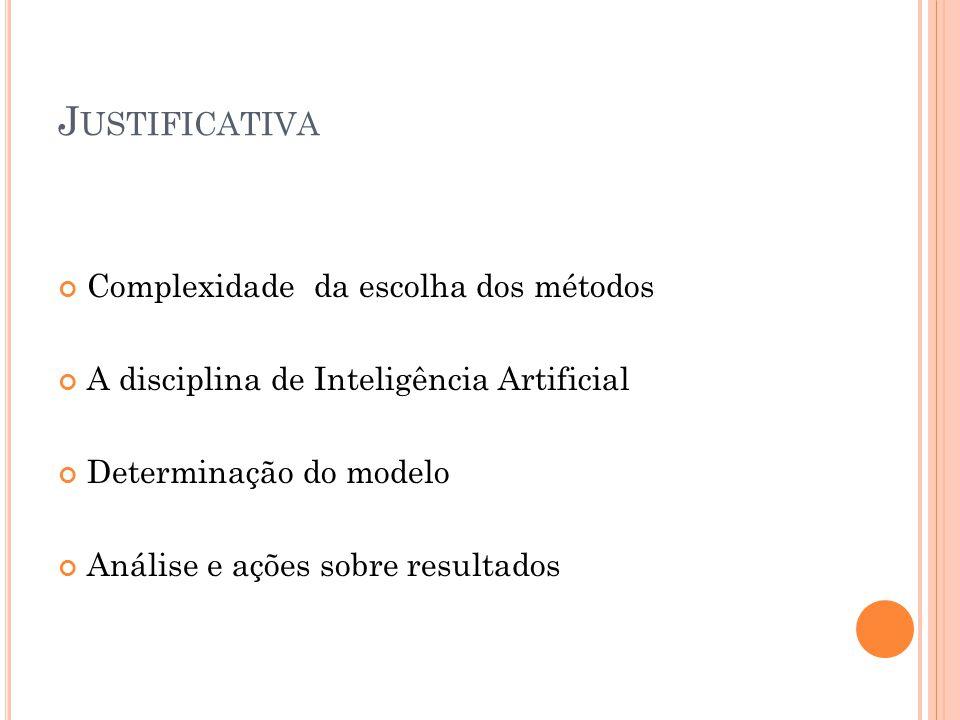 J USTIFICATIVA Complexidade da escolha dos métodos A disciplina de Inteligência Artificial Determinação do modelo Análise e ações sobre resultados